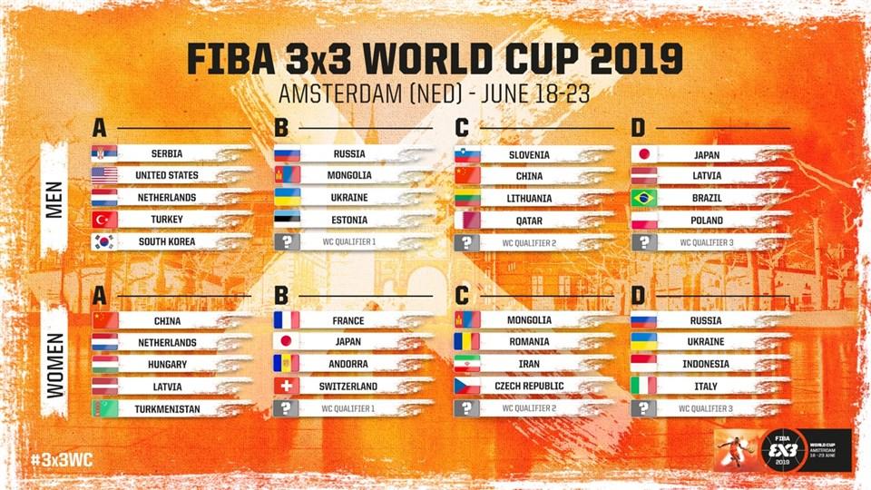 Kedden megkezdődik a 3x3-as világbajnokság