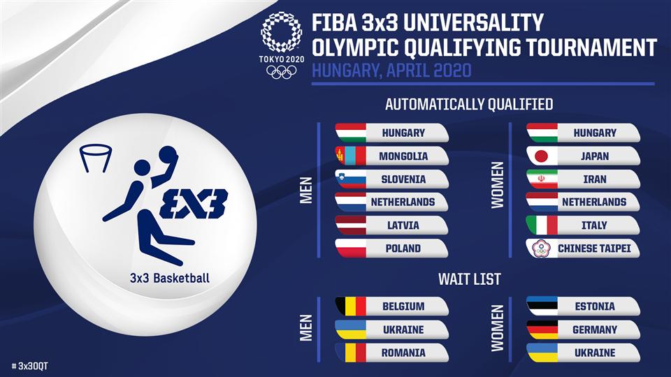 A FIBA főtitkára szerint jó helyre került az utolsó 3x3-as olimpiai selejtező