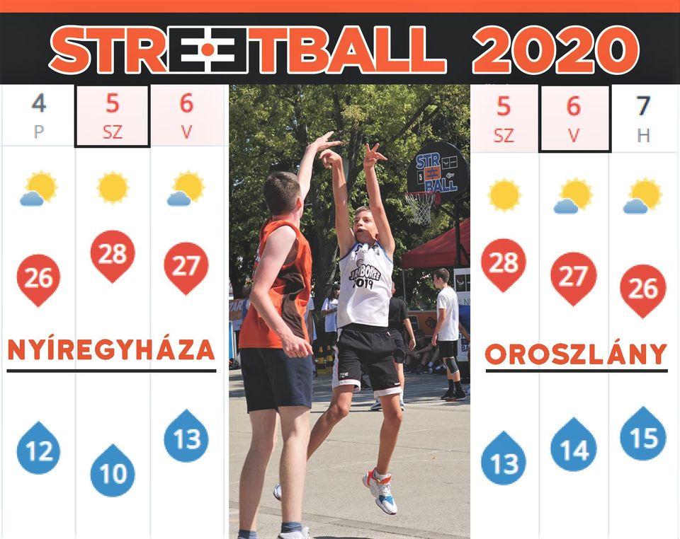 Streetball: kettős bevetés