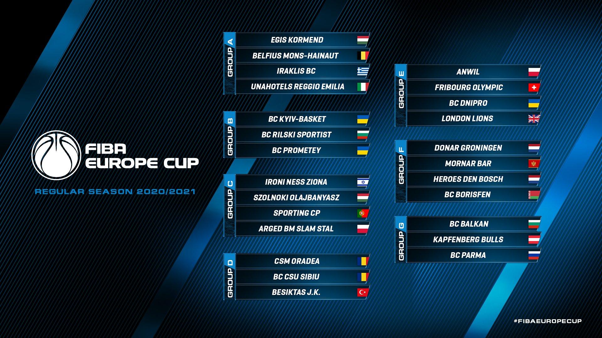 Kialakult a FIBA Europe Cup teljes mezőnye