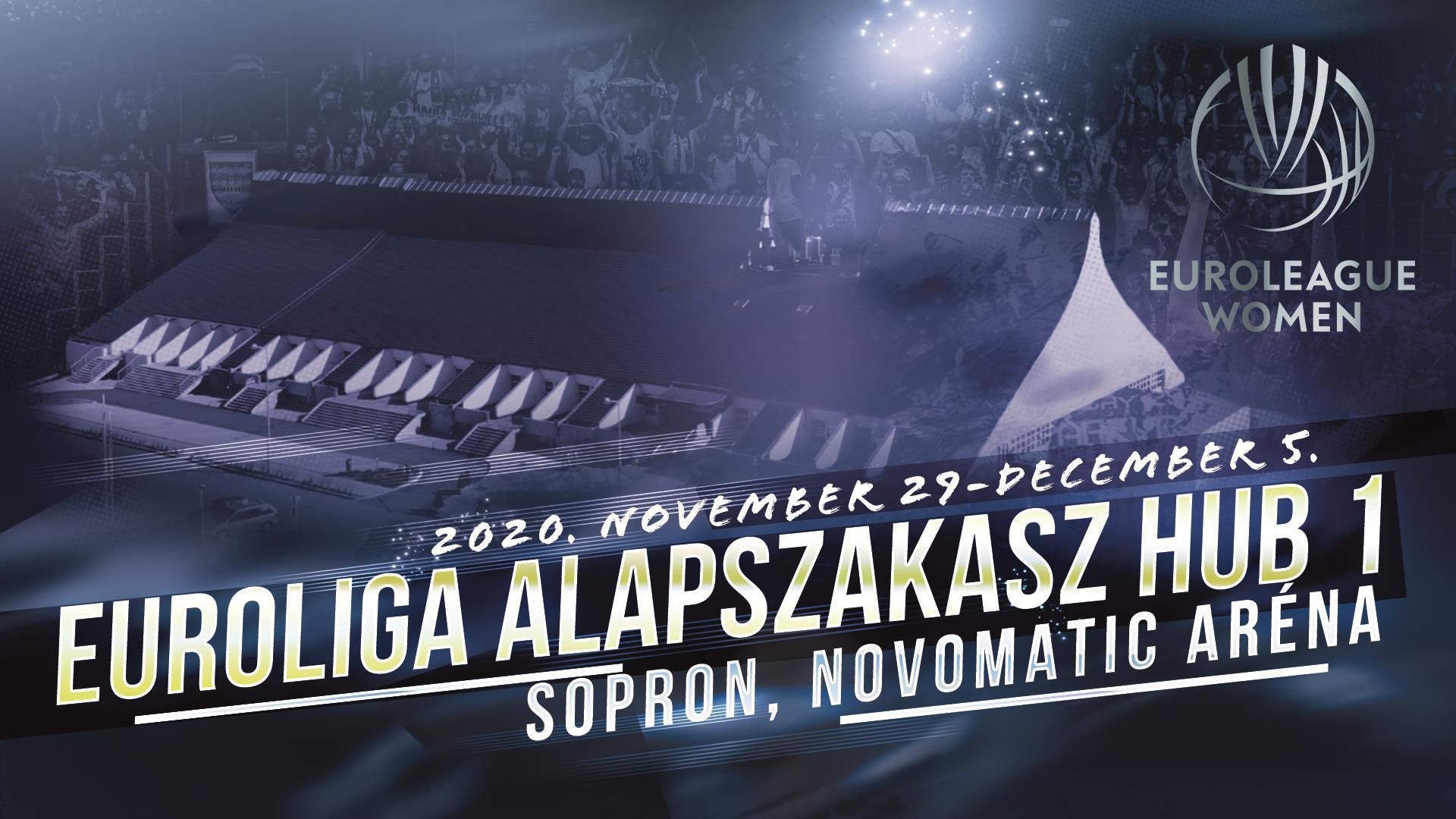 Online sajtótájékoztatót tartottak a soproni Euroliga-buborékról